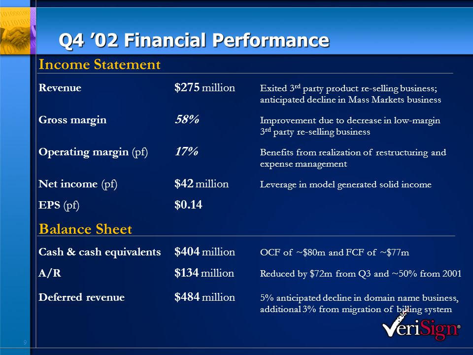 9 Q4 '02 Financial Performance Income Statement Revenue $275 million Exited 3 rd party product re-selling business; anticipated decline in Mass Markets business Gross margin 58% Improvement due to decrease in low-margin 3 rd party re-selling business Operating margin (pf) 17% Benefits from realization of restructuring and expense management Net income (pf) $42 million Leverage in model generated solid income EPS (pf) $0.14 Balance Sheet Cash & cash equivalents $404 million OCF of ~$80m and FCF of ~$77m A/R $134 million Reduced by $72m from Q3 and ~50% from 2001 Deferred revenue $484 million 5% anticipated decline in domain name business, additional 3% from migration of billing system