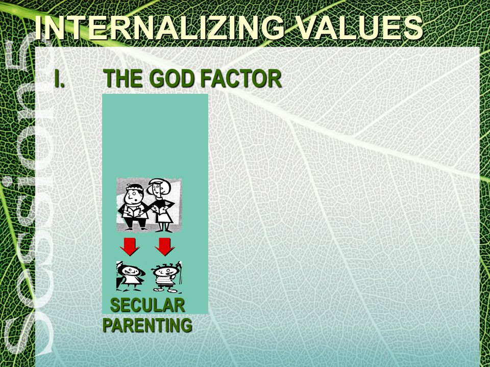 INTERNALIZING VALUES I.THE GOD FACTOR SECULAR PARENTING