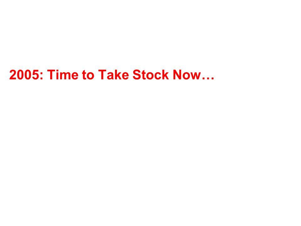 2005: Time to Take Stock Now…