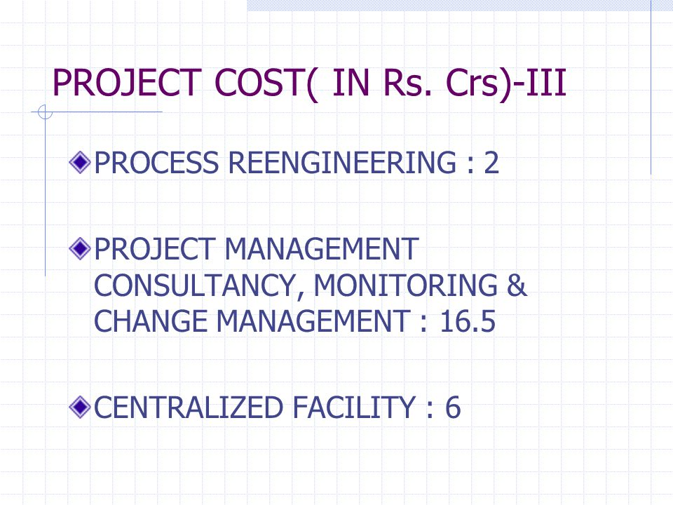 PROJECT COST( IN Rs.