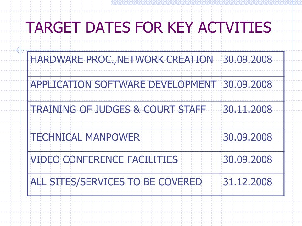 TARGET DATES FOR KEY ACTVITIES HARDWARE PROC.,NETWORK CREATION30.09.2008 APPLICATION SOFTWARE DEVELOPMENT30.09.2008 TRAINING OF JUDGES & COURT STAFF30.11.2008 TECHNICAL MANPOWER30.09.2008 VIDEO CONFERENCE FACILITIES30.09.2008 ALL SITES/SERVICES TO BE COVERED31.12.2008