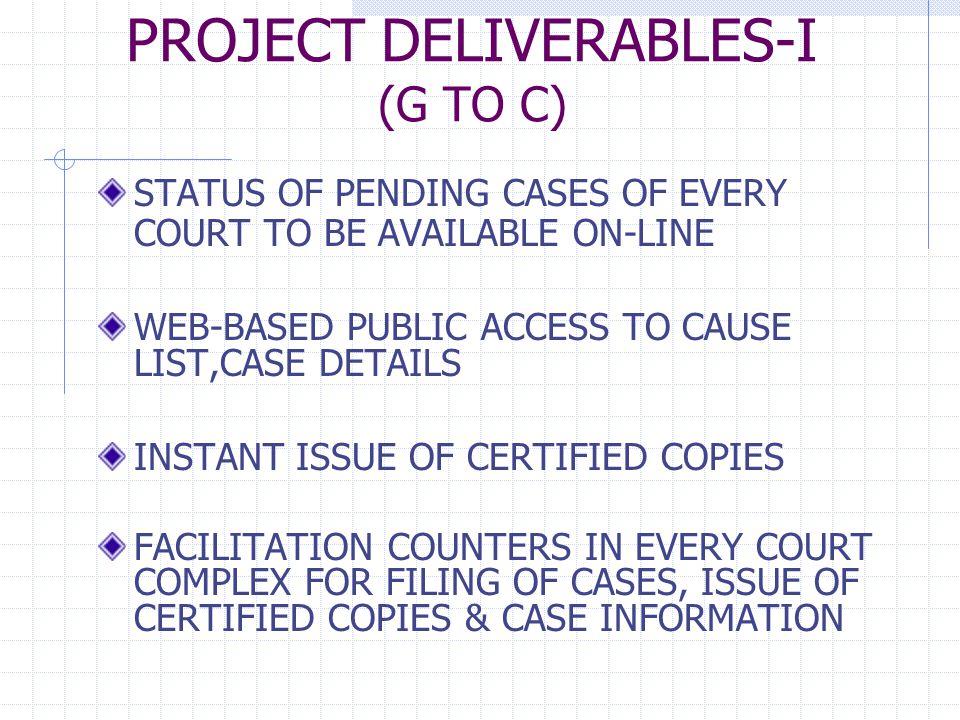 TARGET DATES FOR KEY ACTIVITIES HARDWARE SOLUTION30.10.2007 NETWORK ARCHITECT.& SPECS, BANDWIDTH SIZING ETC 31.01.2008 SRS, APPLICATION/DATABASE ARCHITECTURE ETC.