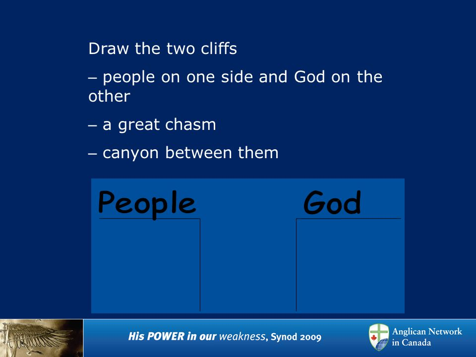 Draw the two cliffs – people on one side and God on the other – a great chasm – canyon between them
