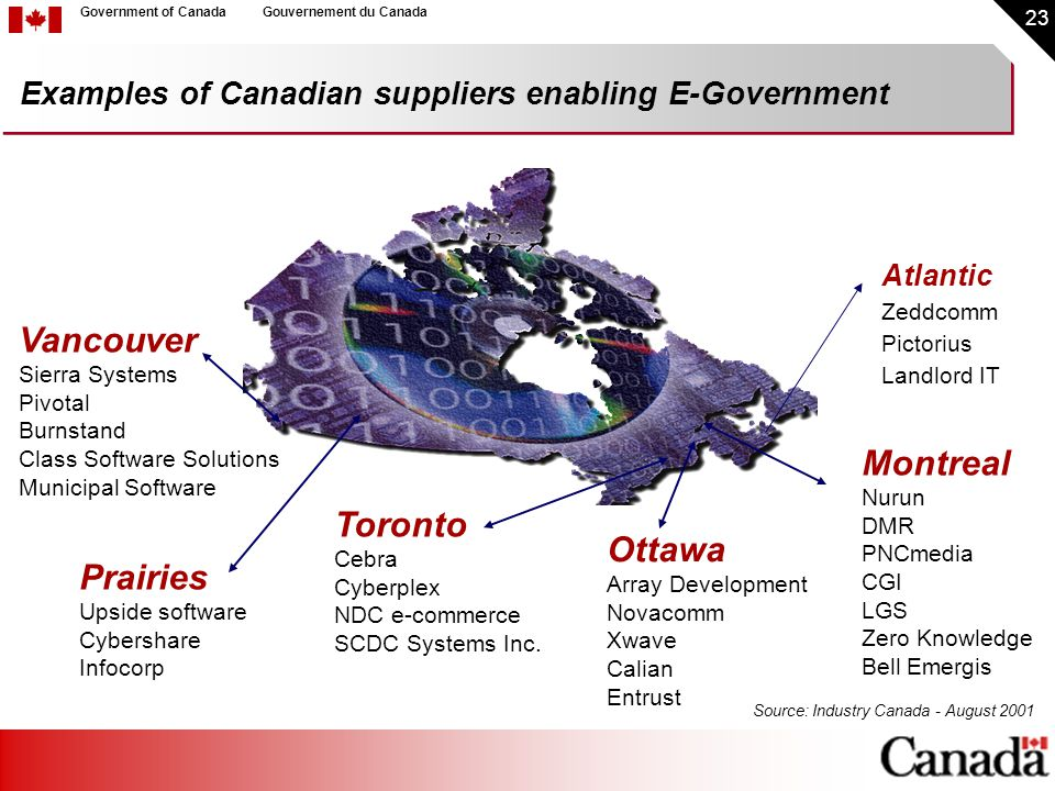 23 Government of CanadaGouvernement du Canada Examples of Canadian suppliers enabling E-Government Ottawa Array Development Novacomm Xwave Calian Entrust Montreal Nurun DMR PNCmedia CGI LGS Zero Knowledge Bell Emergis Vancouver Sierra Systems Pivotal Burnstand Class Software Solutions Municipal Software Toronto Cebra Cyberplex NDC e-commerce SCDC Systems Inc.
