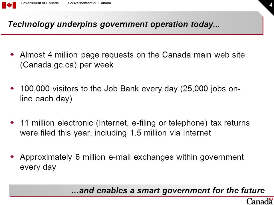 Government of CanadaGouvernement du Canada Government On-Line Chief Information Office Treasury Board of Canada Secretariat September 2001