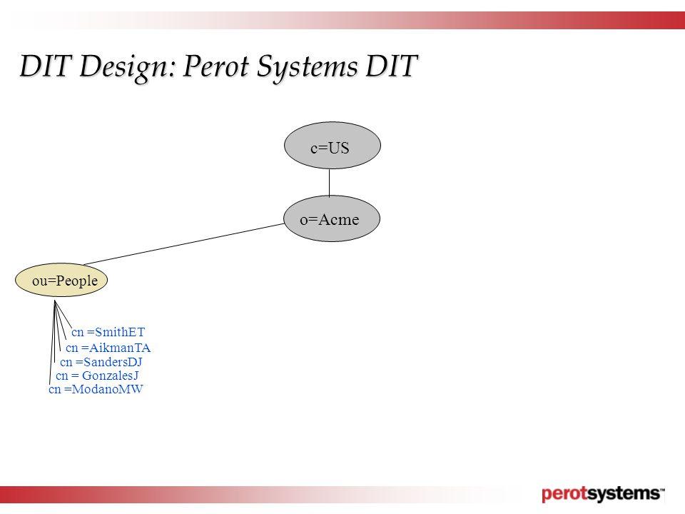 ou=People cn =SmithET cn =AikmanTA cn =SandersDJ cn = GonzalesJ cn =ModanoMW DIT Design: Perot Systems DIT c=US o=Acme