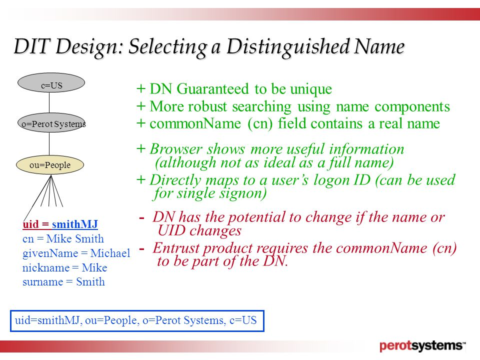 DIT Design: Selecting a Distinguished Name uid=smithMJ, ou=People, o=Perot Systems, c=US c=US o=Perot Systems ou=People uid = smithMJ cn = Mike Smith givenName = Michael nickname = Mike surname = Smith + DN Guaranteed to be unique + More robust searching using name components + commonName (cn) field contains a real name + Browser shows more useful information (although not as ideal as a full name) + Directly maps to a user's logon ID (can be used for single signon) - DN has the potential to change if the name or UID changes - Entrust product requires the commonName (cn) to be part of the DN.