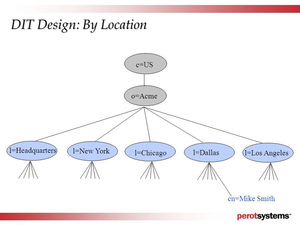 l=Headquarters l=Los Angeles l=Chicago l=Dallas l=New York cn=Mike Smith DIT Design: By Location c=US o=Acme