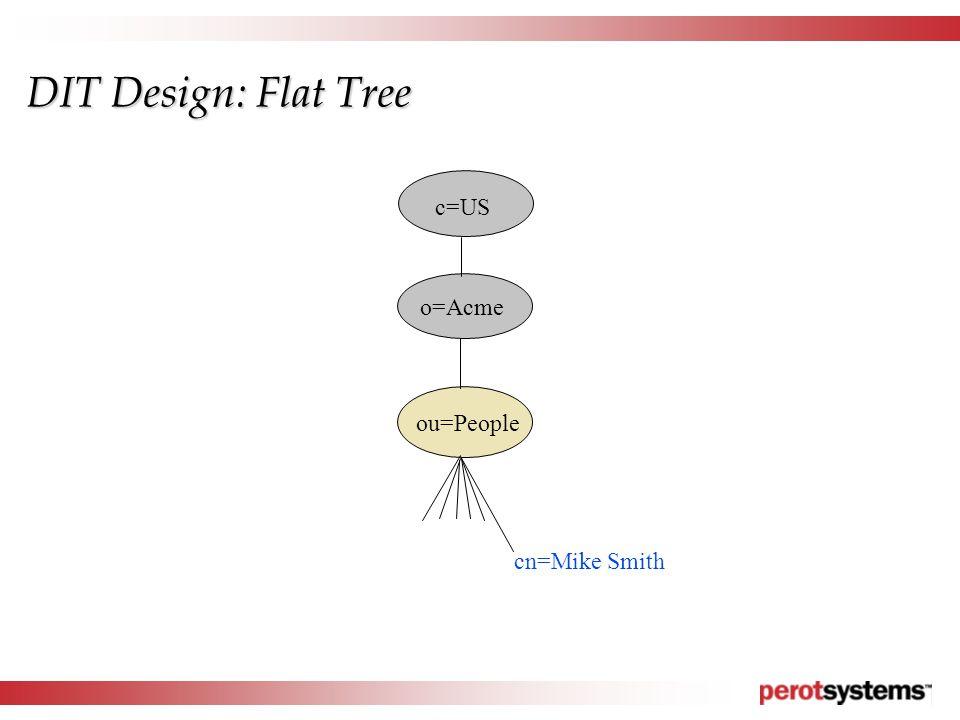 DIT Design: Flat Tree ou=People cn=Mike Smith c=US o=Acme