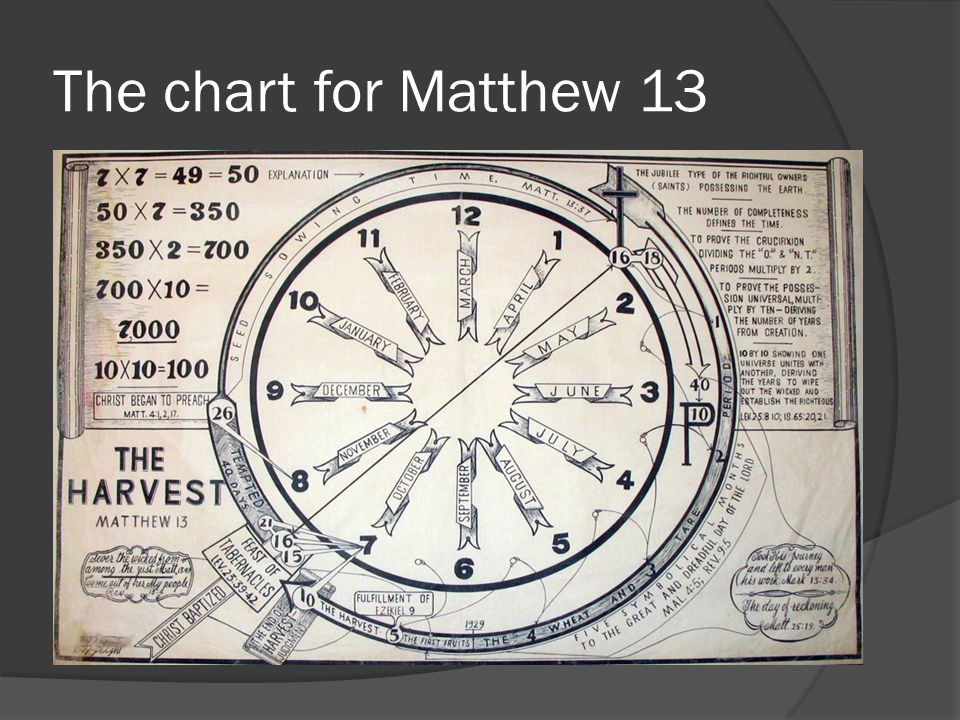 Introduction--THE HARVEST OF MATTHEW 13  This parable illustrates by twelve months of the year, a period of Gospel history known as the harvest or judgment.