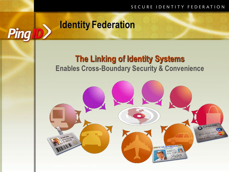 Copyright PingID Network, 2003 Identity Federation The Linking of Identity Systems Enables Cross-Boundary Security & Convenience