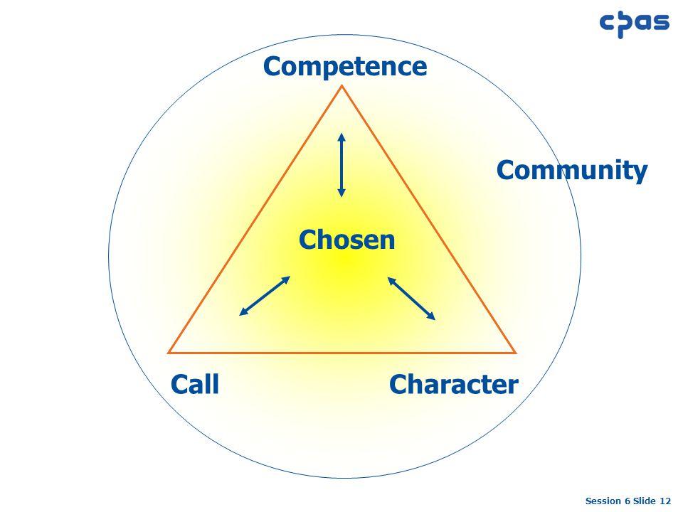 Session 6 Slide 12 Chosen CallCharacter Competence Community