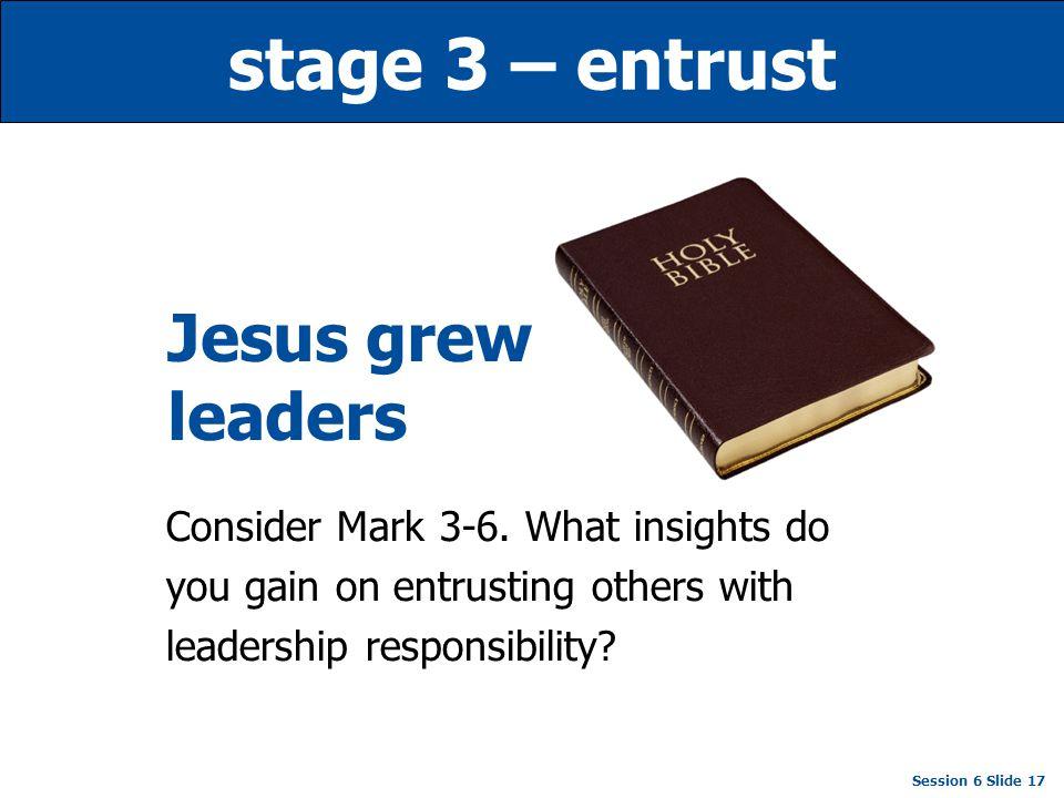 Session 6 Slide 17 Jesus grew leaders Consider Mark 3-6.