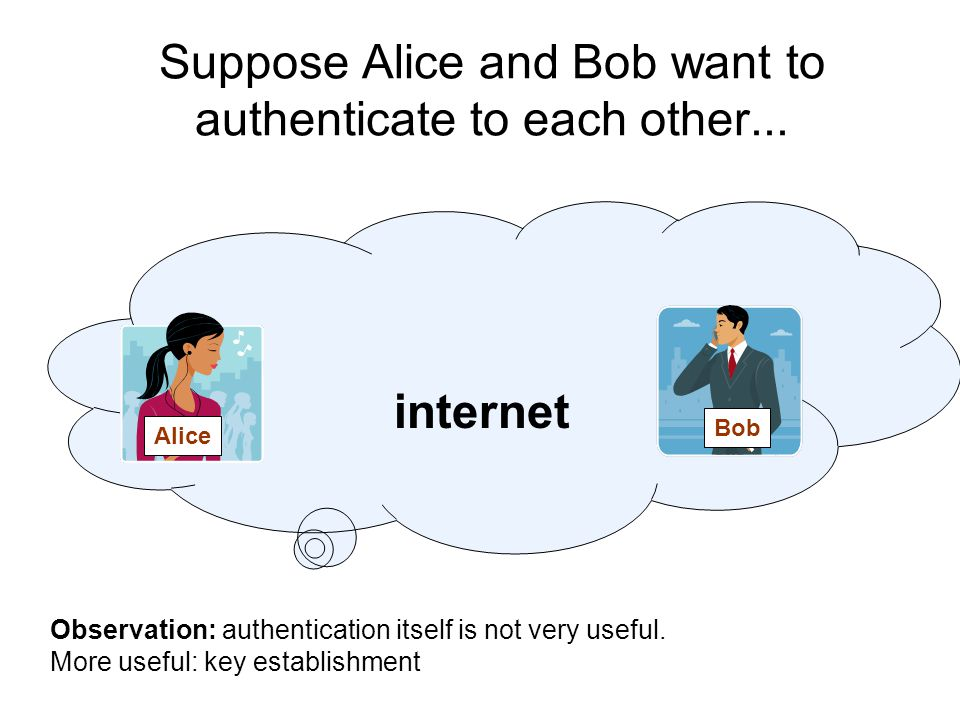 Suppose Alice and Bob want to authenticate to each other...