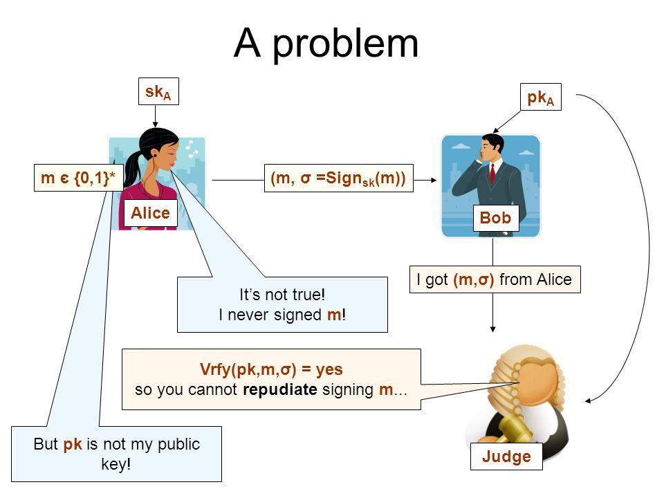 But pk is not my public key! A problem Alice Bob (m, σ =Sign sk (m)) sk A pk A m є {0,1}* Judge I got (m,σ) from Alice It's not true! I never signed m