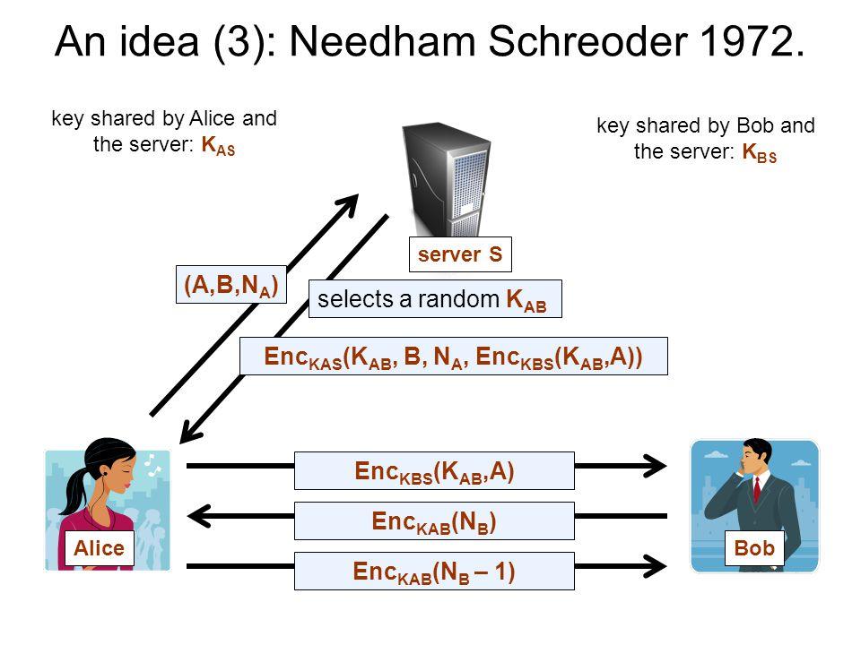 An idea (3): Needham Schreoder 1972.