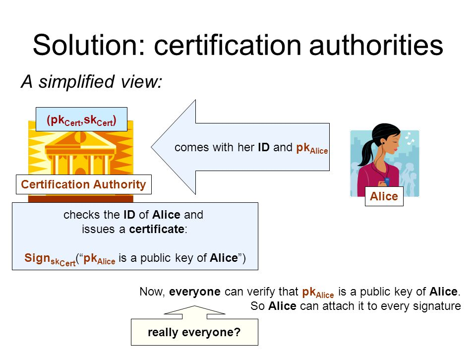 Solution: certification authorities A simplified view: comes with her ID and pk Alice (pk Cert,sk Cert ) checks the ID of Alice and issues a certificate: Sign sk Cert ( pk Alice is a public key of Alice ) Alice Now, everyone can verify that pk Alice is a public key of Alice.