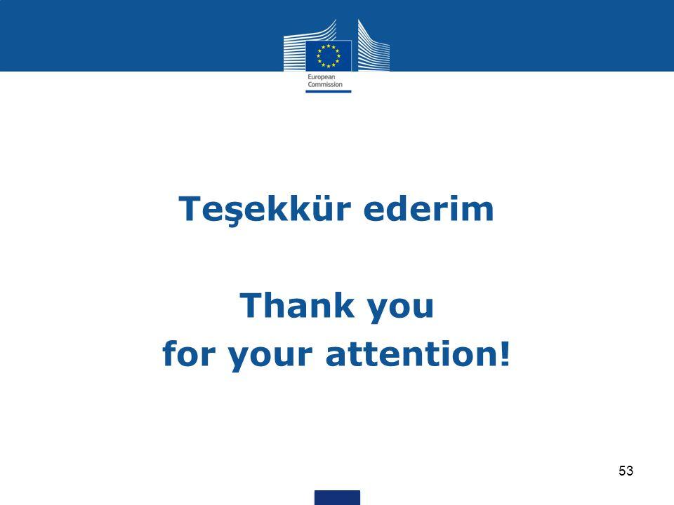 53 Teşekkür ederim Thank you for your attention!