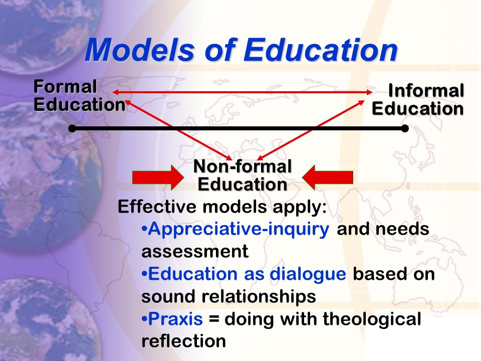 Models of Education Formal Education Informal Education Non-formalEducation Effective models apply: Appreciative-inquiry and needs assessment Education as dialogue based on sound relationships Praxis = doing with theological reflection
