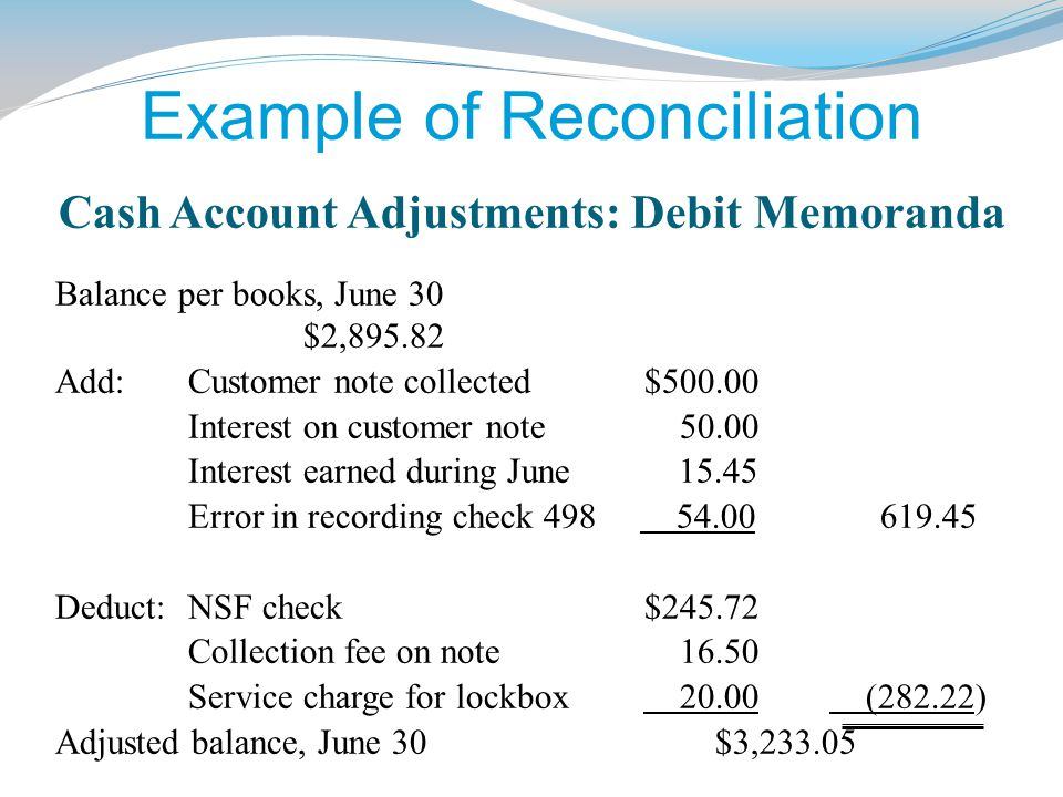 Example of Reconciliation Cash Account Adjustments: Debit Memoranda Balance per books, June 30 $2,895.82 Add: Customer note collected $500.00 Interest on customer note 50.00 Interest earned during June 15.45 Error in recording check 498 54.00 619.45 Deduct: NSF check $245.72 Collection fee on note 16.50 Service charge for lockbox 20.00 (282.22) Adjusted balance, June 30 $3,233.05