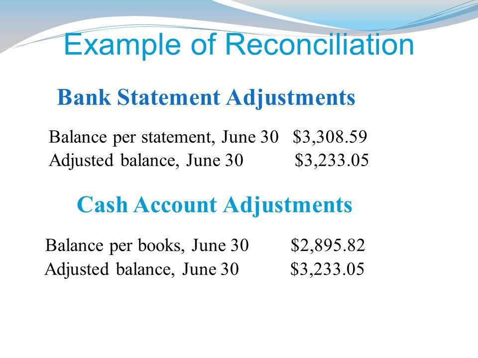Example of Reconciliation Balance per statement, June 30 $3,308.59 Adjusted balance, June 30 $3,233.05 Bank Statement Adjustments Balance per books, J