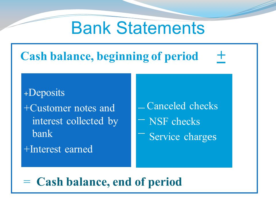 Cash balance, beginning of period + = Cash balance, end of period Bank Statements + Deposits +Customer notes and interest collected by bank +Interest earned Canceled checks NSF checks Service charg es