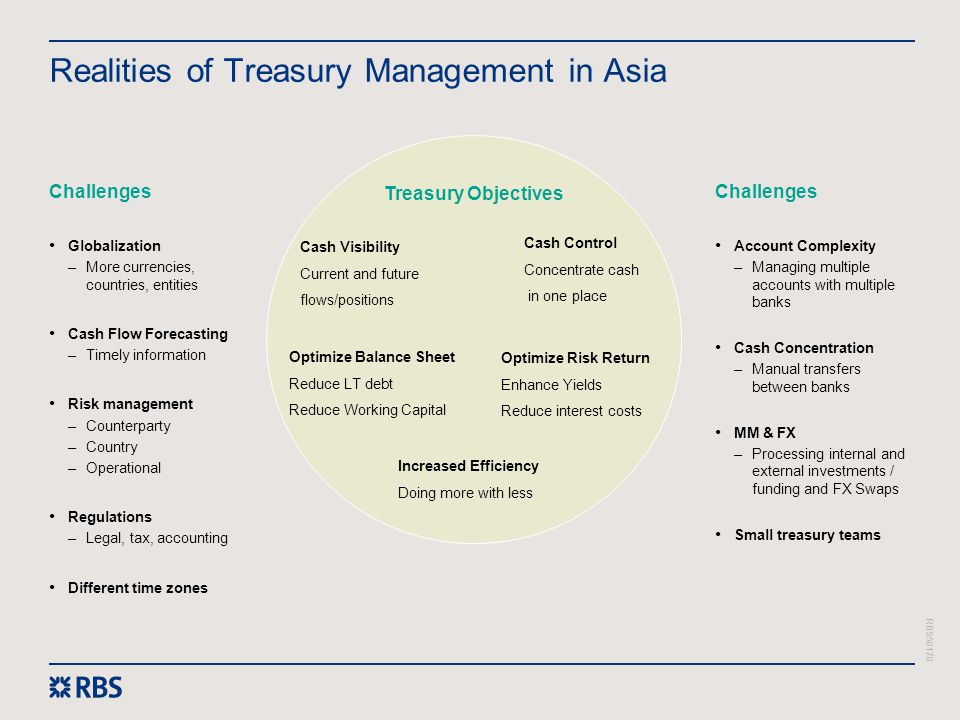 RBS58178 Realities of Treasury Management in Asia Challenges Globalization –More currencies, countries, entities Cash Flow Forecasting –Timely informa