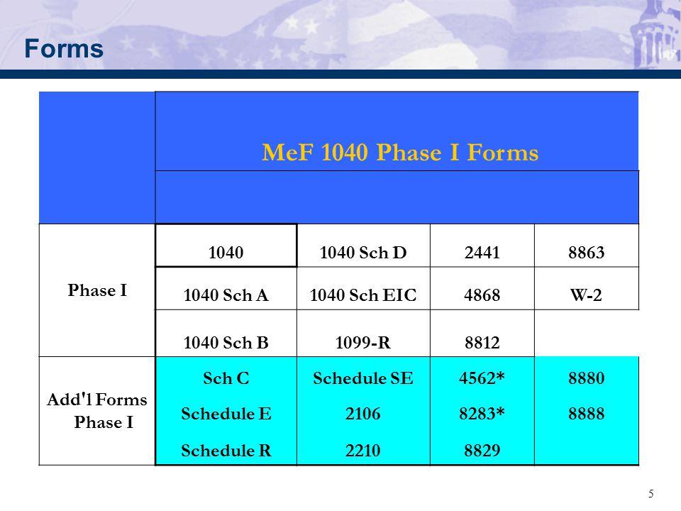 5 Forms MeF 1040 Phase I Forms Phase I 10401040 Sch D24418863 1040 Sch A1040 Sch EIC4868W-2 1040 Sch B1099-R8812 Add l Forms Phase I Sch CSchedule SE4562*8880 Schedule E21068283*8888 Schedule R22108829