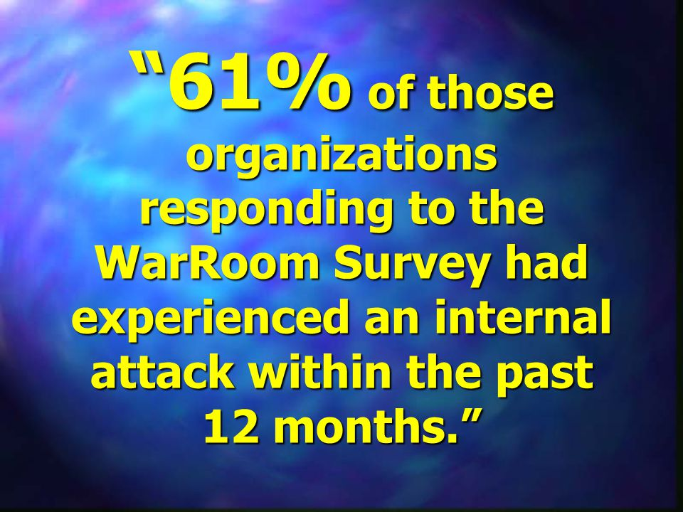 61% of those organizations responding to the WarRoom Survey had experienced an internal attack within the past 12 months.
