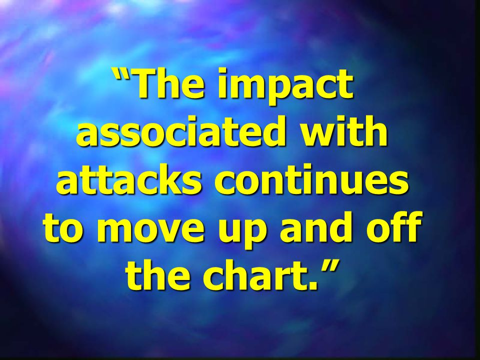 The impact associated with attacks continues to move up and off the chart.
