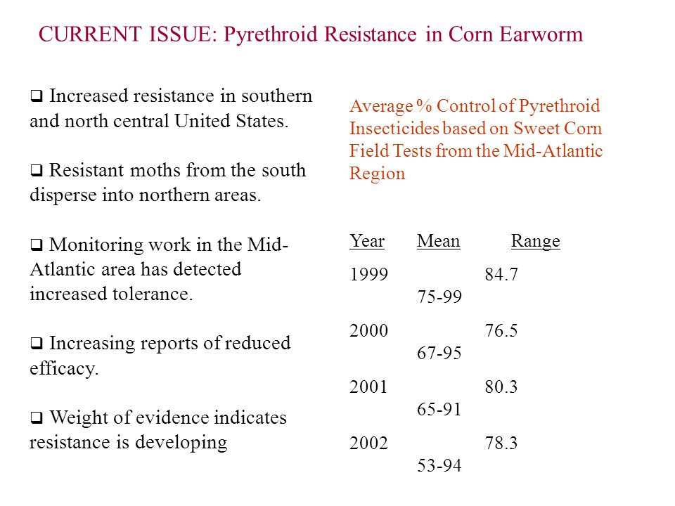 CURRENT ISSUE: Pyrethroid Resistance in Corn Earworm  Increased resistance in southern and north central United States.  Resistant moths from the so