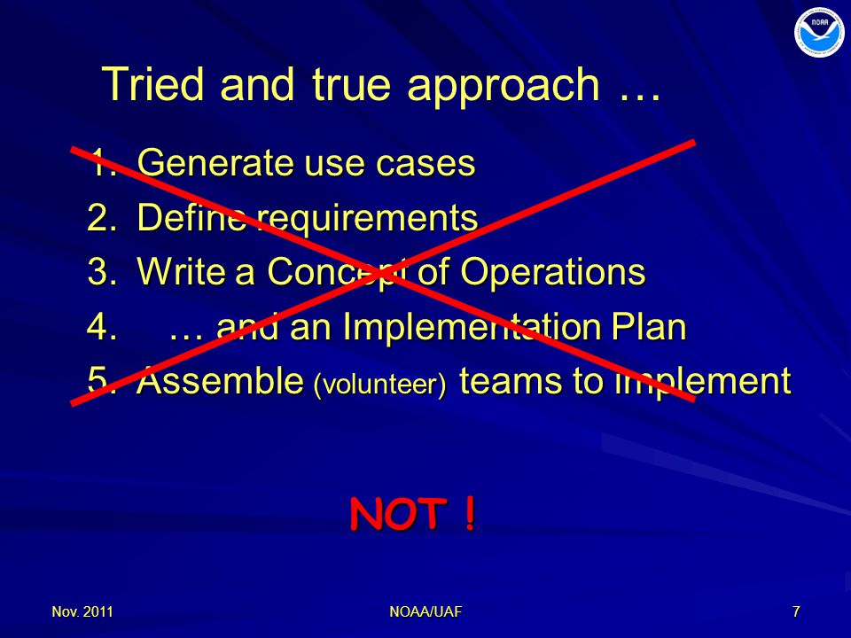 Nov. 20117 1.Generate use cases 2.Define requirements 3.Write a Concept of Operations 4.