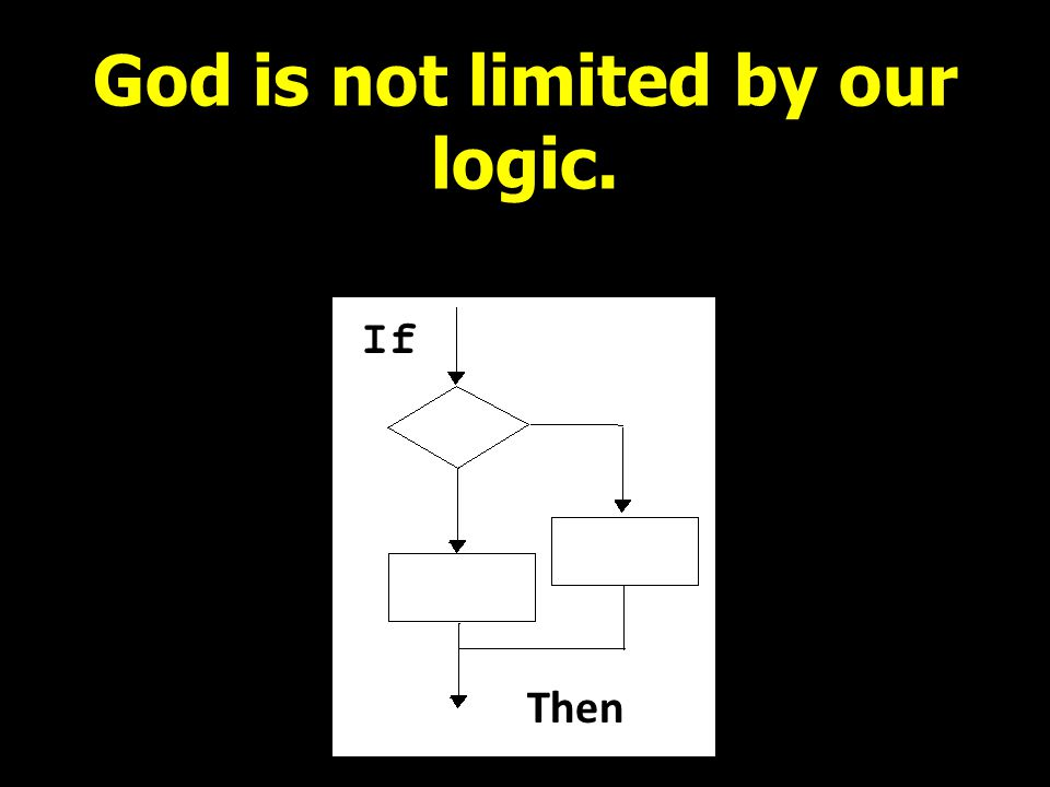 God is not limited by our logic. If Then