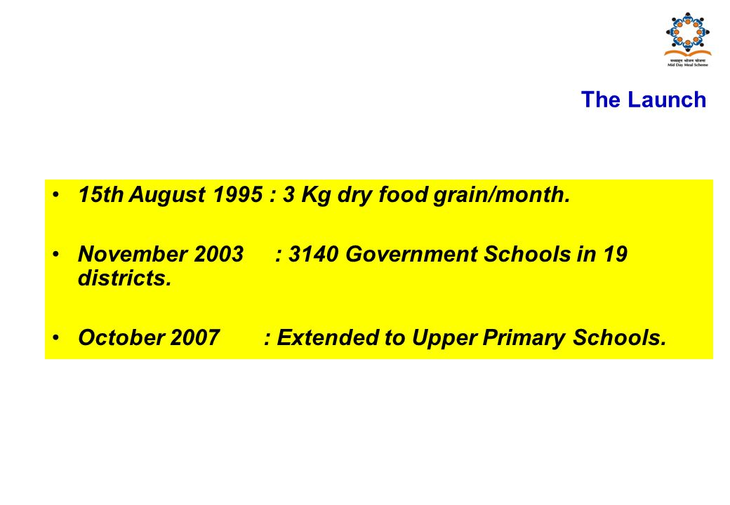 15th August 1995 : 3 Kg dry food grain/month.