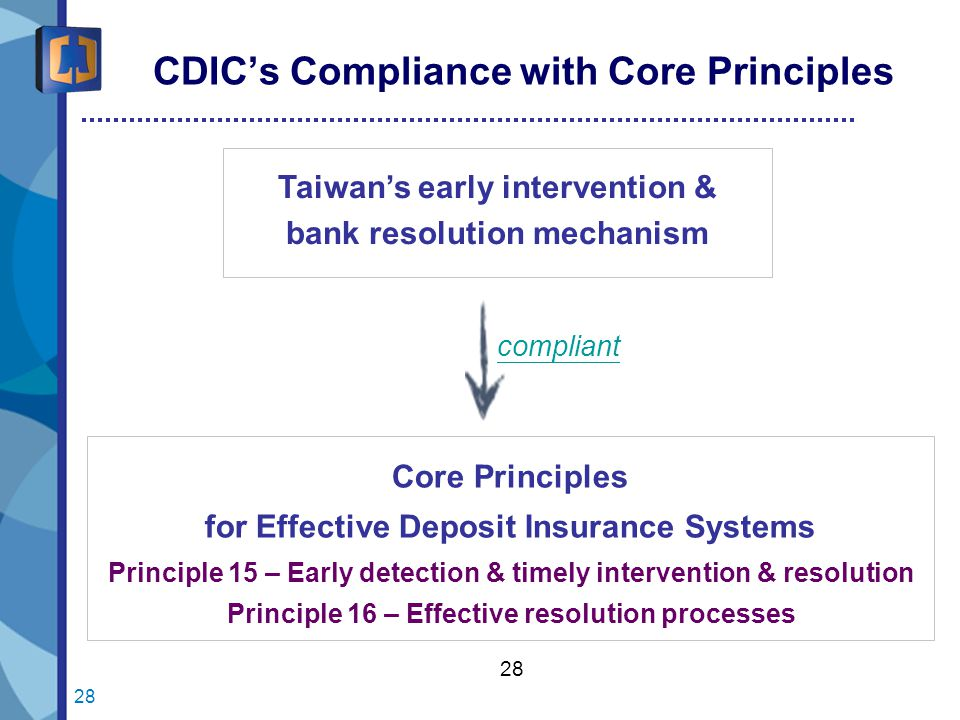 28 Taiwan's early intervention & bank resolution mechanism Core Principles for Effective Deposit Insurance Systems Principle 15 – Early detection & timely intervention & resolution Principle 16 – Effective resolution processes compliant CDIC's Compliance with Core Principles