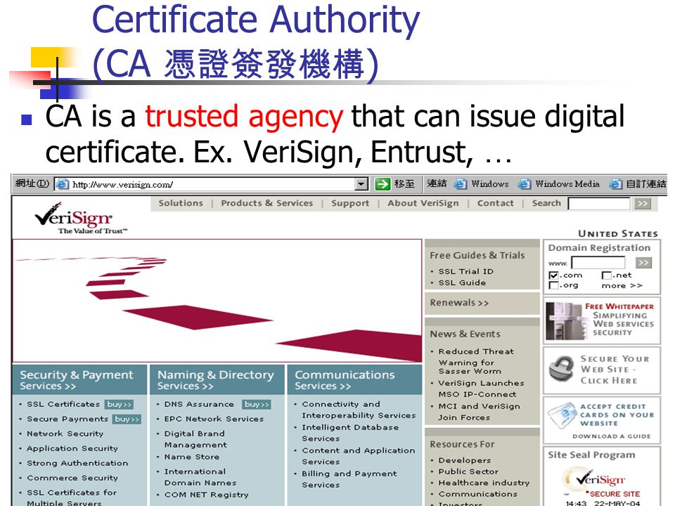 Certificate Authority (CA 憑證簽發機構 ) CA is a trusted agency that can issue digital certificate. Ex. VeriSign, Entrust, …