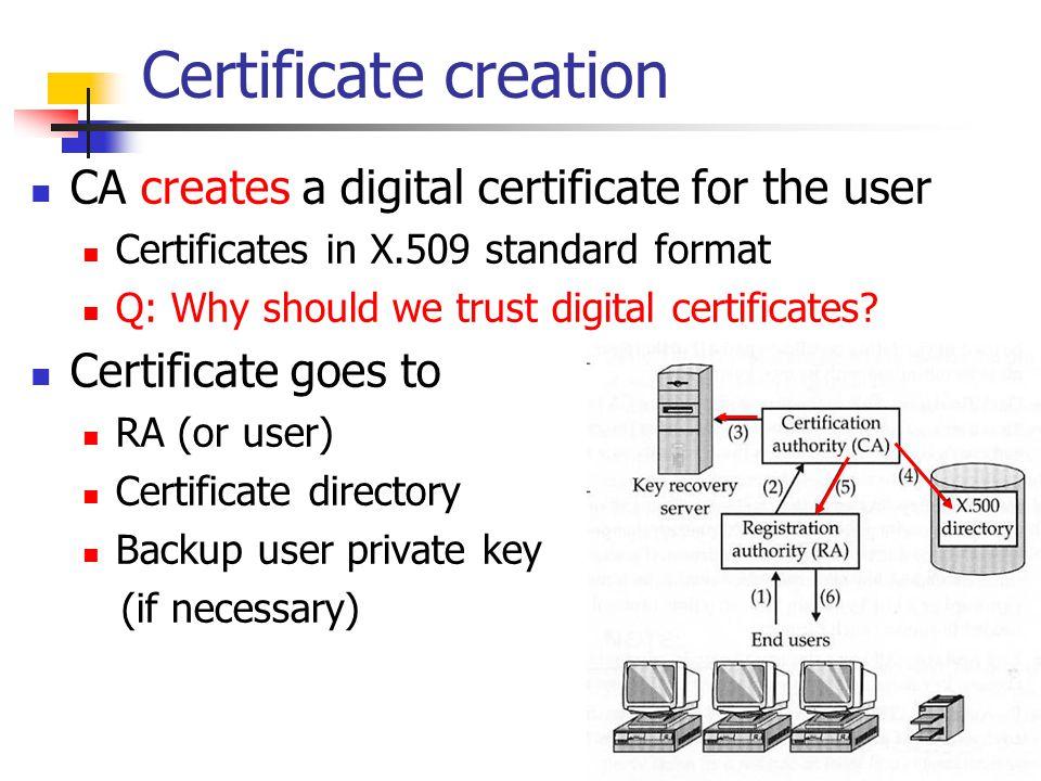 Certificate creation CA creates a digital certificate for the user Certificates in X.509 standard format Q: Why should we trust digital certificates?