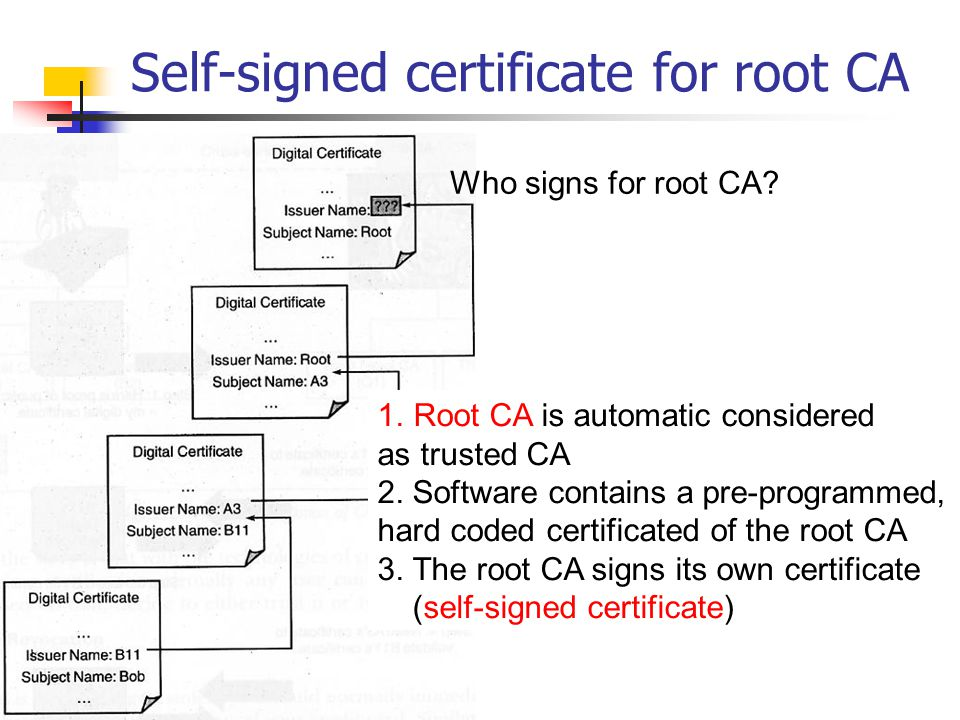Self-signed certificate for root CA Who signs for root CA? 1.Root CA is automatic considered as trusted CA 2. Software contains a pre-programmed, hard