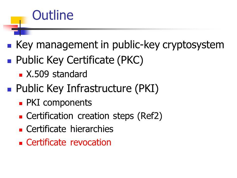 Outline Key management in public-key cryptosystem Public Key Certificate (PKC) X.509 standard Public Key Infrastructure (PKI) PKI components Certifica