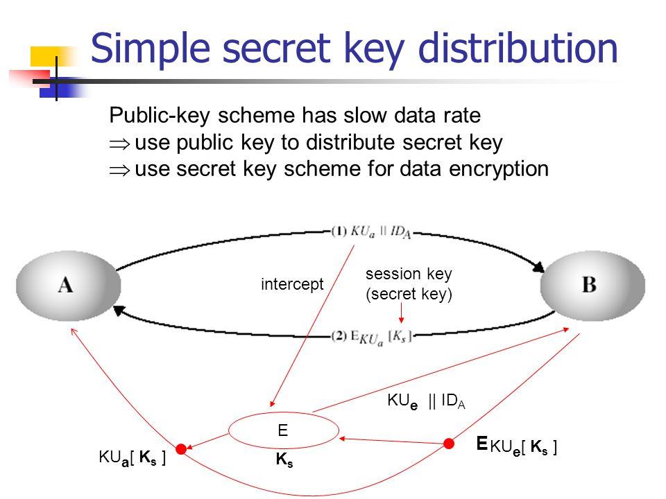 Simple secret key distribution Public-key scheme has slow data rate  use public key to distribute secret key  use secret key scheme for data encrypt