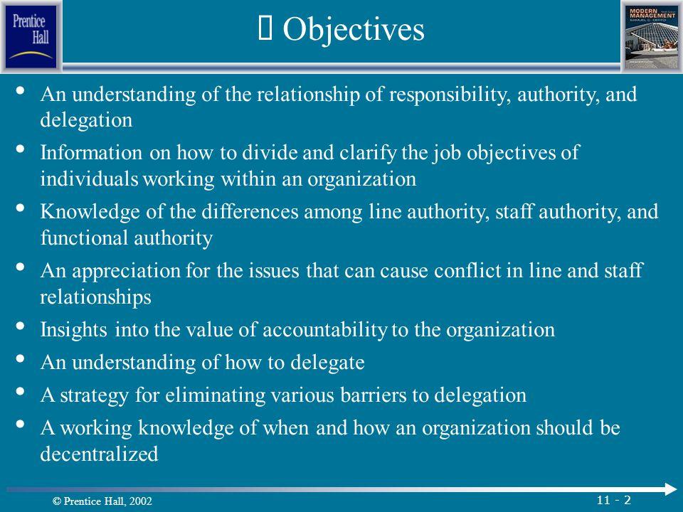 © Prentice Hall, 2002 11 - 3 R ESPONSIBILITY The Job Description Dividing Job Activities The Functional Similarity Method Interrelated steps: 1.