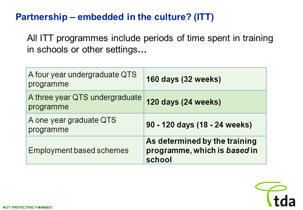 NOT PROTECTIVELY MARKED Partnership – embedded in the culture? (ITT) All ITT programmes include periods of time spent in training in schools or other
