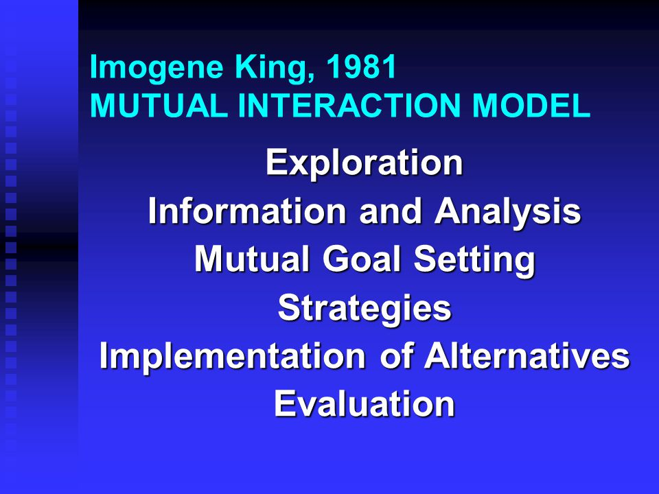 Imogene King, 1981 MUTUAL INTERACTION MODEL Exploration Information and Analysis Mutual Goal Setting Strategies Implementation of Alternatives Evaluation