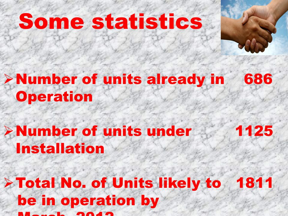  Number of units already in 686 Operation  Number of units under 1125 Installation  Total No.