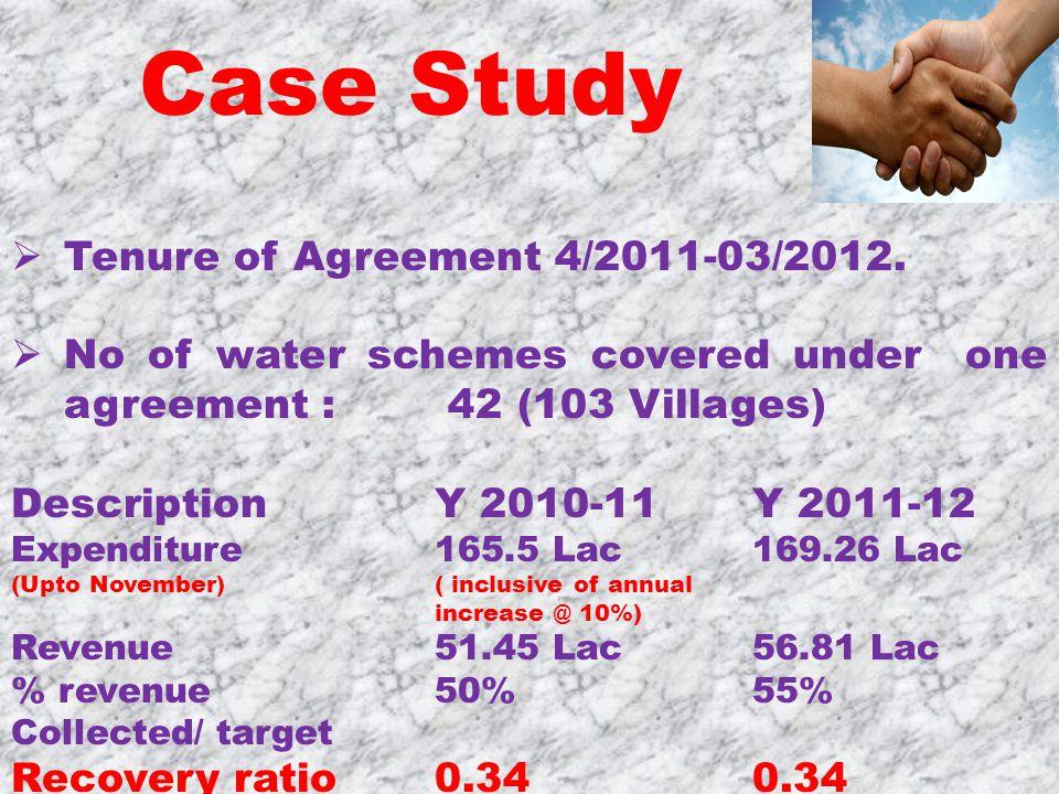  Tenure of Agreement 4/2011-03/2012.