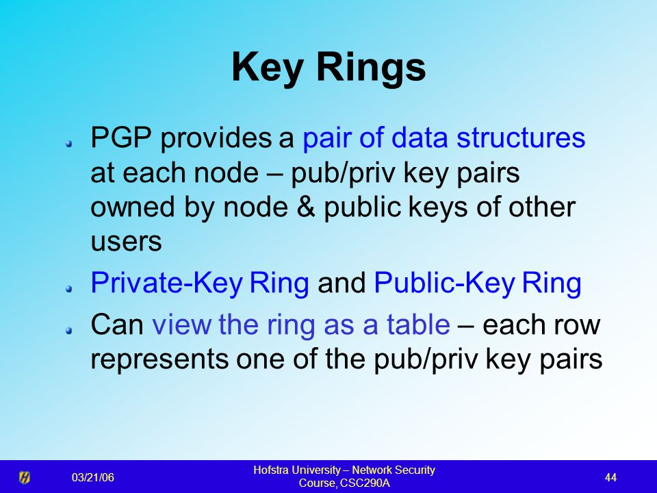 03/21/06 Hofstra University – Network Security Course, CSC290A 44 Key Rings PGP provides a pair of data structures at each node – pub/priv key pairs owned by node & public keys of other users Private-Key Ring and Public-Key Ring Can view the ring as a table – each row represents one of the pub/priv key pairs