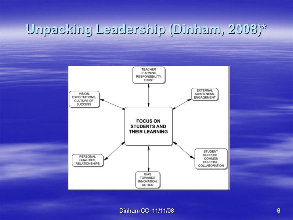 Dinham CC 11/11/086 Unpacking Leadership (Dinham, 2008)*