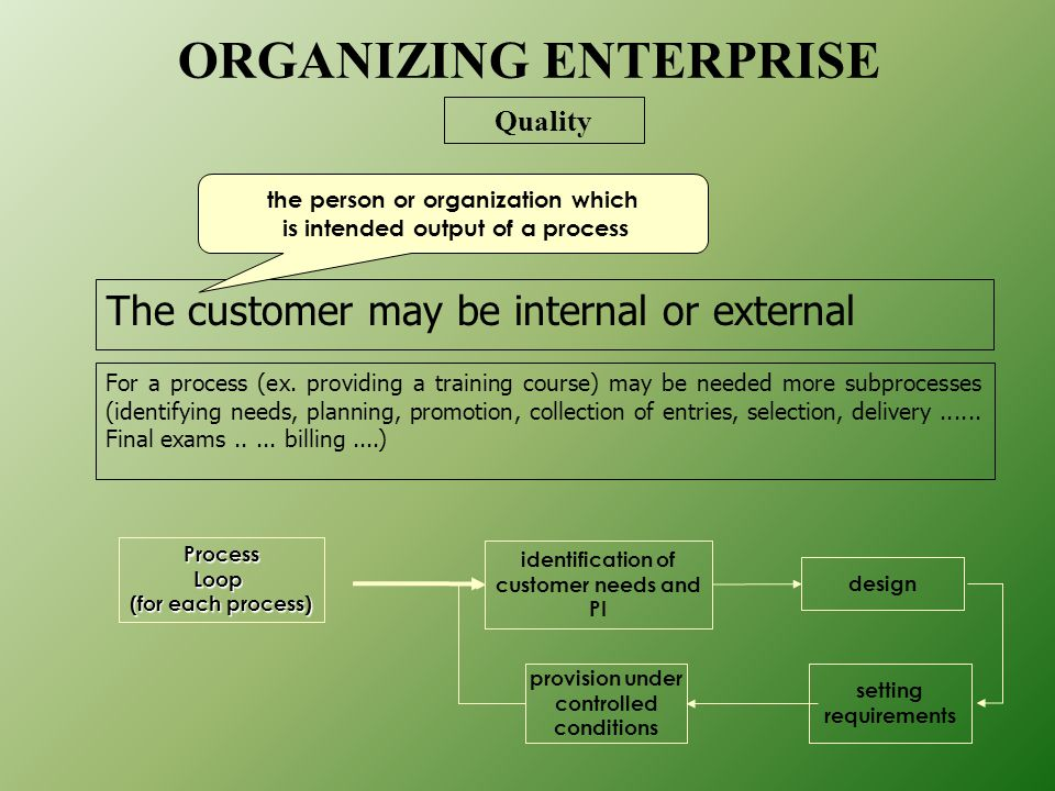 The customer may be internal or external the person or organization which is intended output of a process For a process (ex.