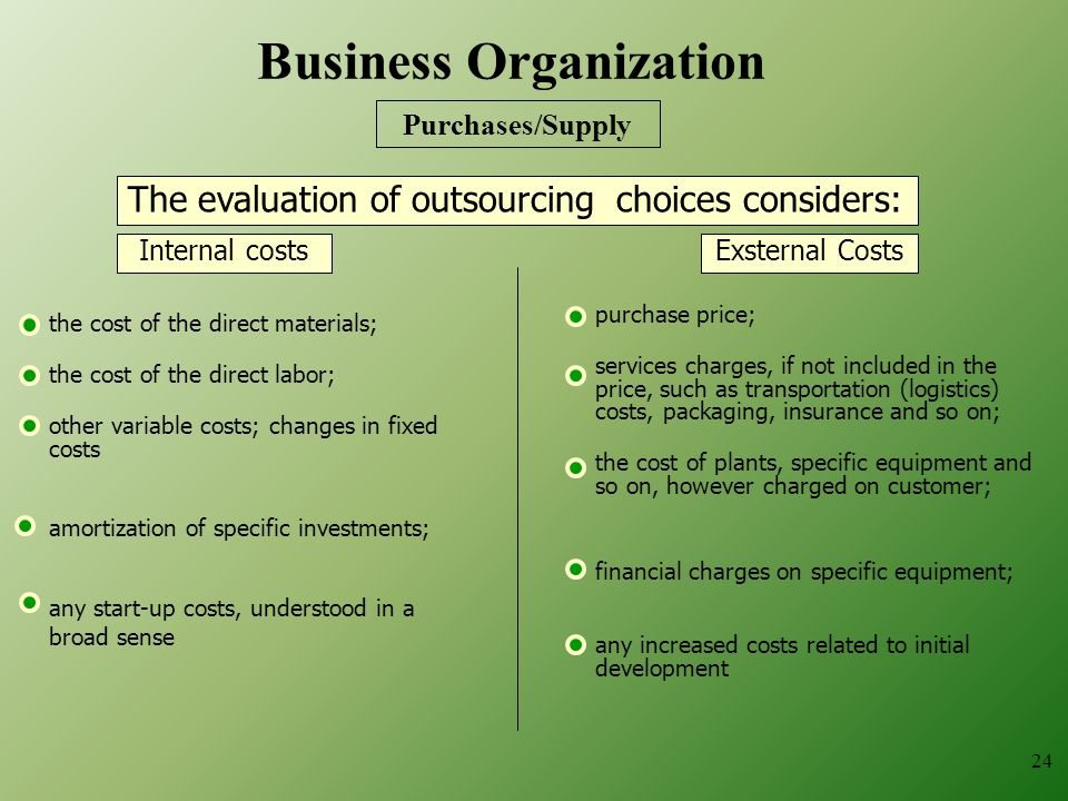 24 Internal costsExsternal Costs the cost of the direct materials; the cost of the direct labor; other variable costs; changes in fixed costs amortization of specific investments; any start-up costs, understood in a broad sense purchase price; services charges, if not included in the price, such as transportation (logistics) costs, packaging, insurance and so on; the cost of plants, specific equipment and so on, however charged on customer; financial charges on specific equipment; any increased costs related to initial development Business Organization Purchases/Supply The evaluation of outsourcing choices considers: