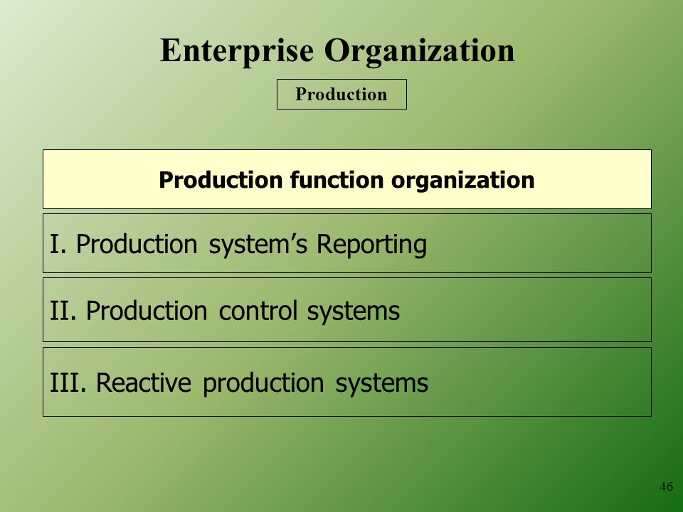 I.Production system's Reporting II. Production control systems III.